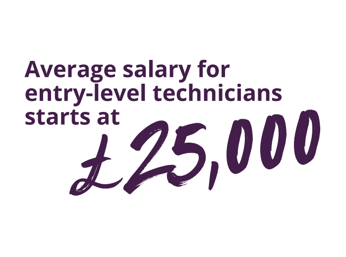 Average salary for entry-level technicians starts at £25000
